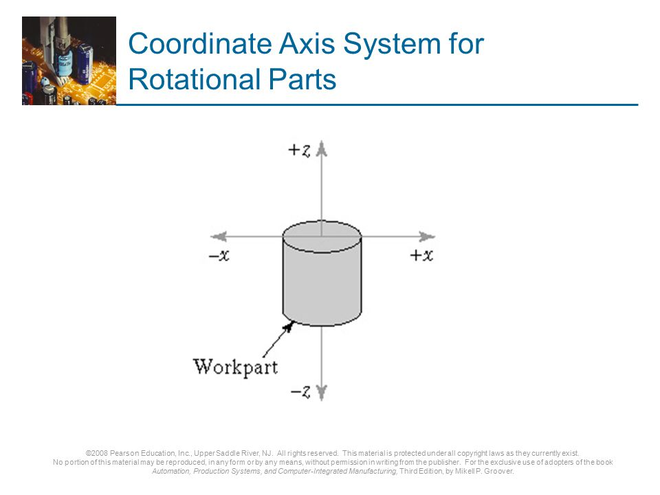 Coordinate Axis System for Rotational Parts