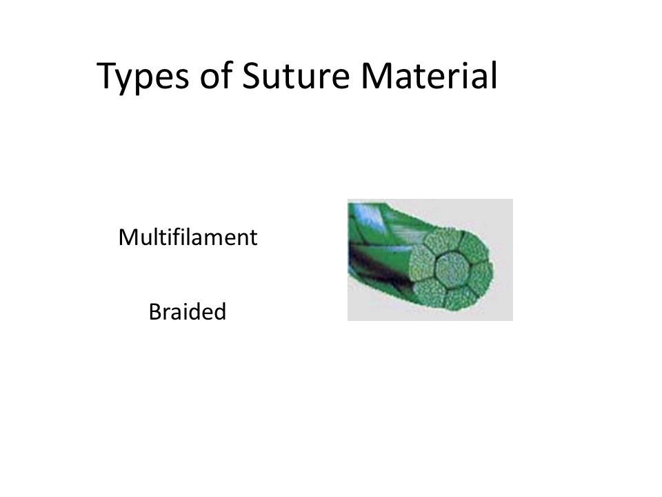 Types of Suture Material