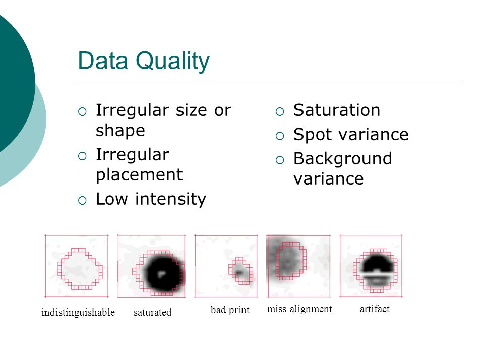 Data Quality Irregular size or shape Irregular placement Low intensity