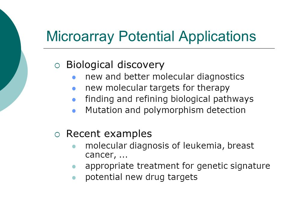 Microarray Potential Applications