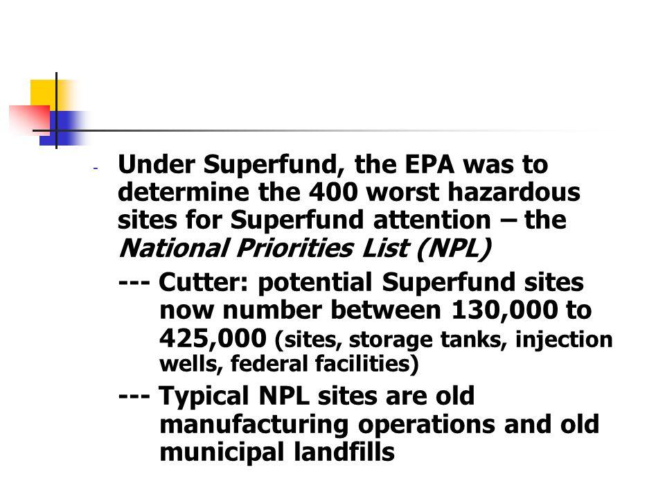 Under Superfund, the EPA was to determine the 400 worst hazardous sites for Superfund attention – the National Priorities List (NPL)