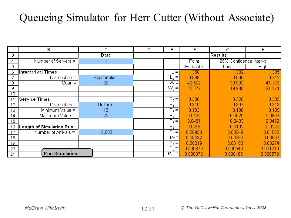 Queueing Simulator for Herr Cutter (Without Associate)