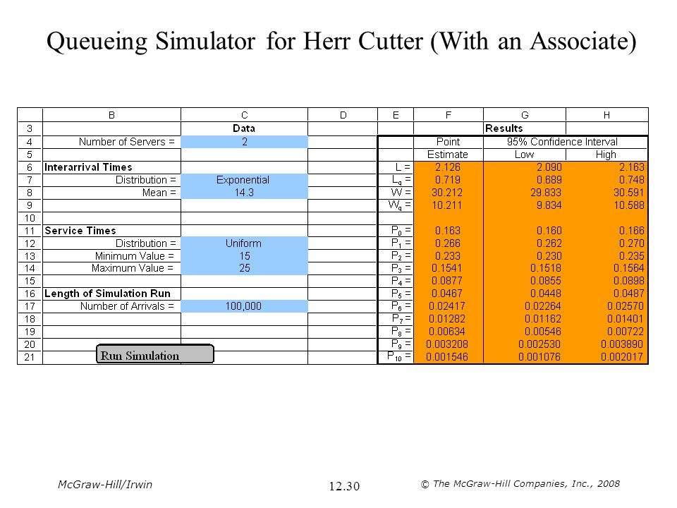 Queueing Simulator for Herr Cutter (With an Associate)
