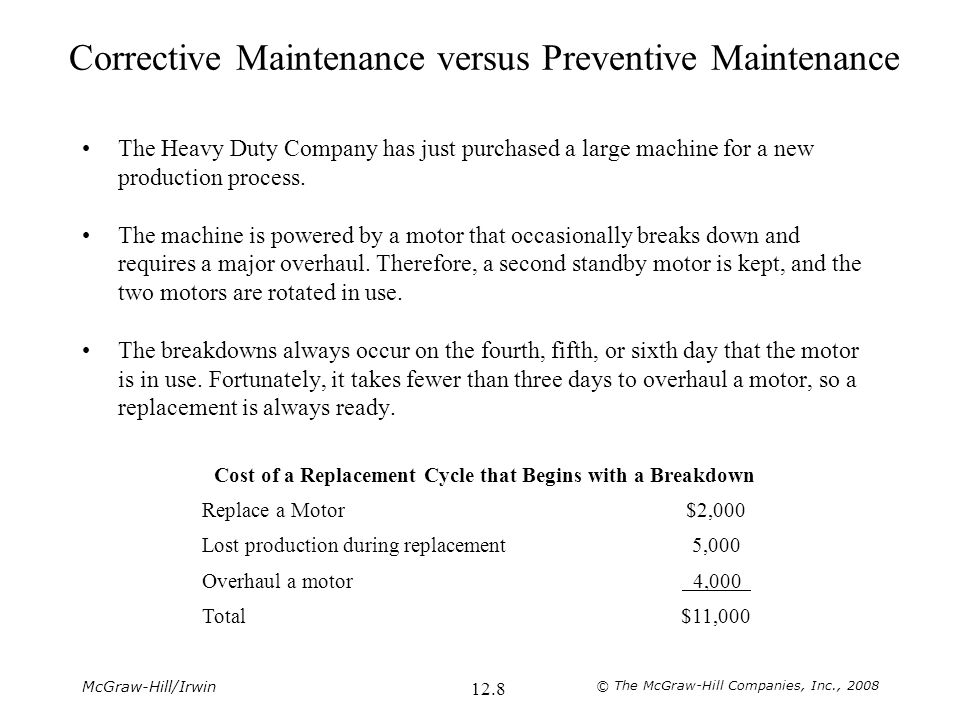 Corrective Maintenance versus Preventive Maintenance
