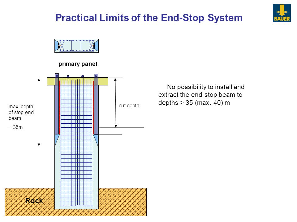 Practical Limits of the End-Stop System