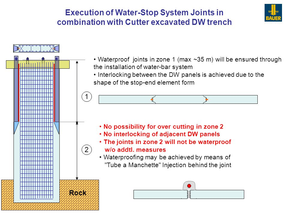 Execution of Water-Stop System Joints in combination with Cutter excavated DW trench