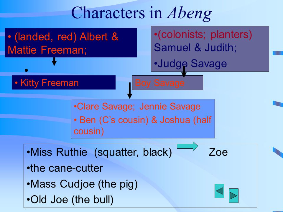 Characters in Abeng (colonists; planters) Samuel & Judith;