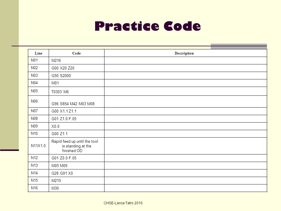 Practice Code Line Code Description N01 M216 N02 G00 X20 Z20 N03