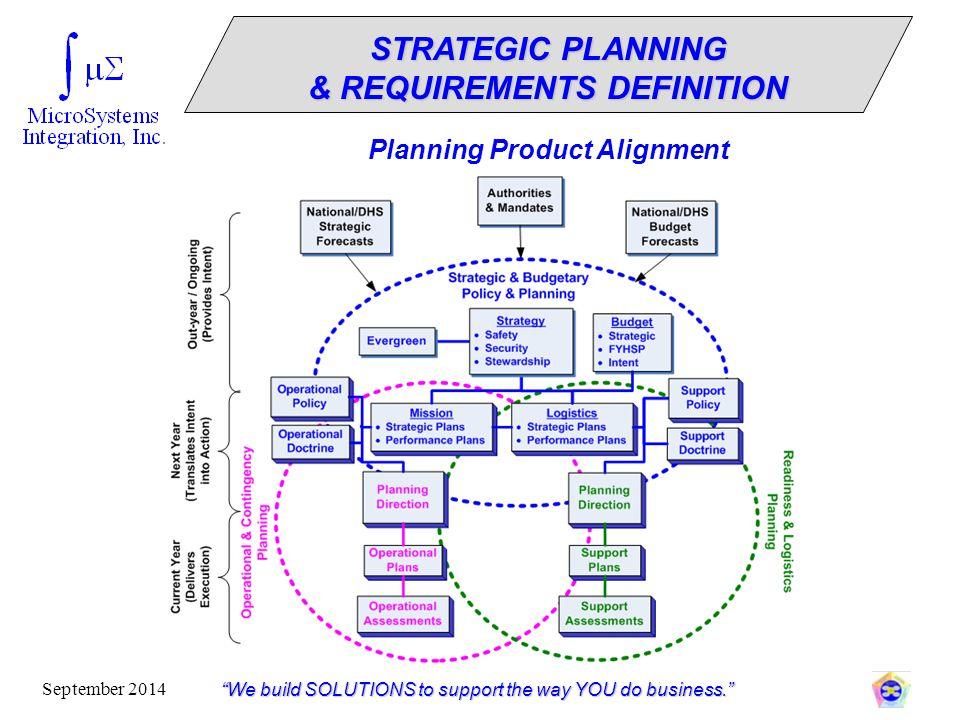 STRATEGIC PLANNING & REQUIREMENTS DEFINITION