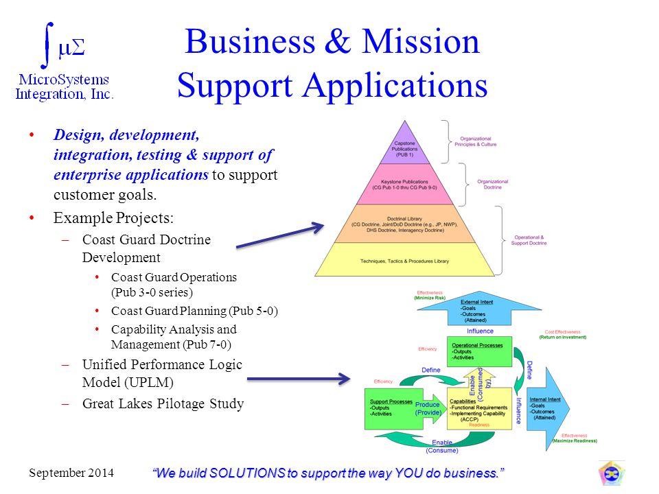Business & Mission Support Applications