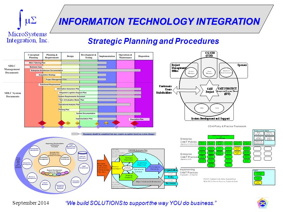 INFORMATION TECHNOLOGY INTEGRATION