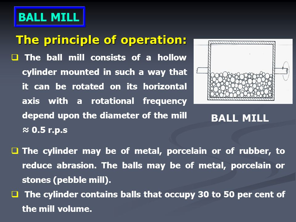 The principle of operation: