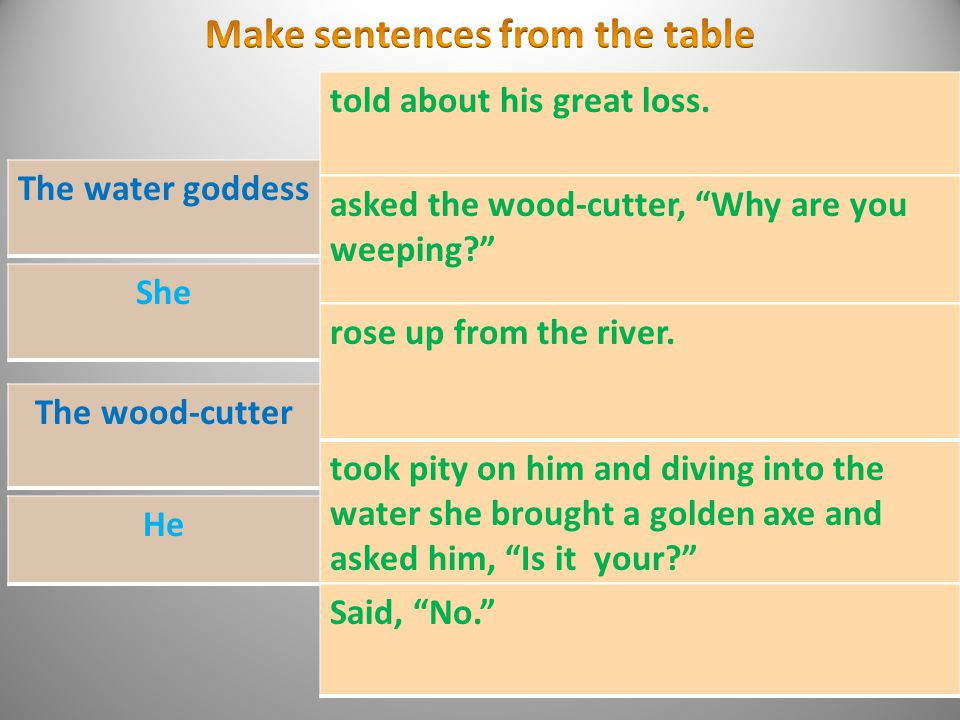 Make sentences from the table