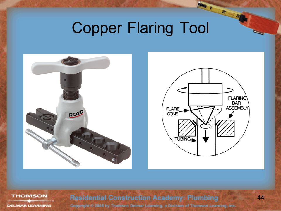 Copper Flaring Tool