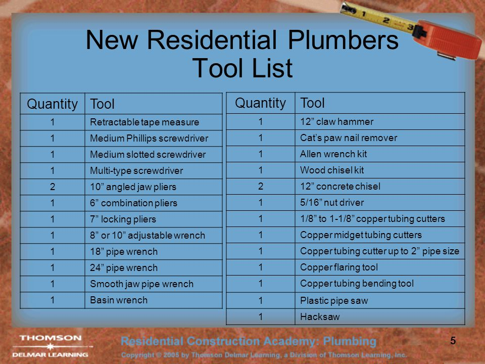 New Residential Plumbers Tool List