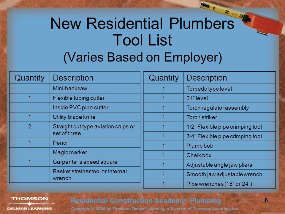 New Residential Plumbers Tool List (Varies Based on Employer)