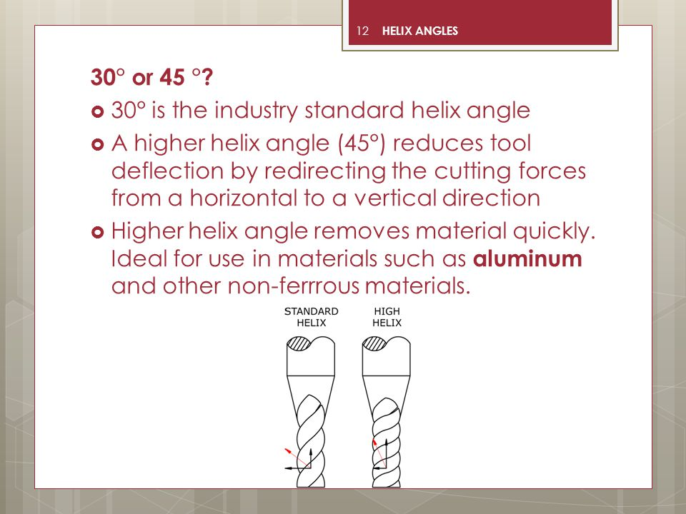 30° is the industry standard helix angle