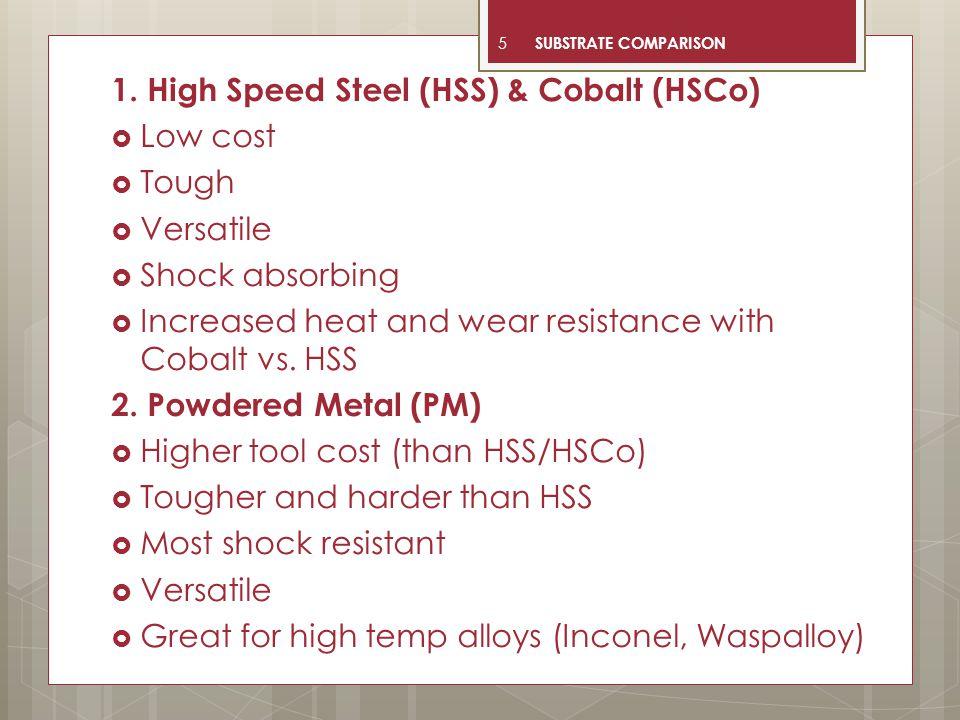 1. High Speed Steel (HSS) & Cobalt (HSCo) Low cost Tough Versatile