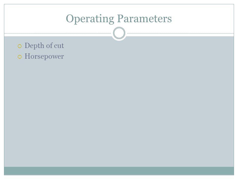 Operating Parameters Depth of cut Horsepower