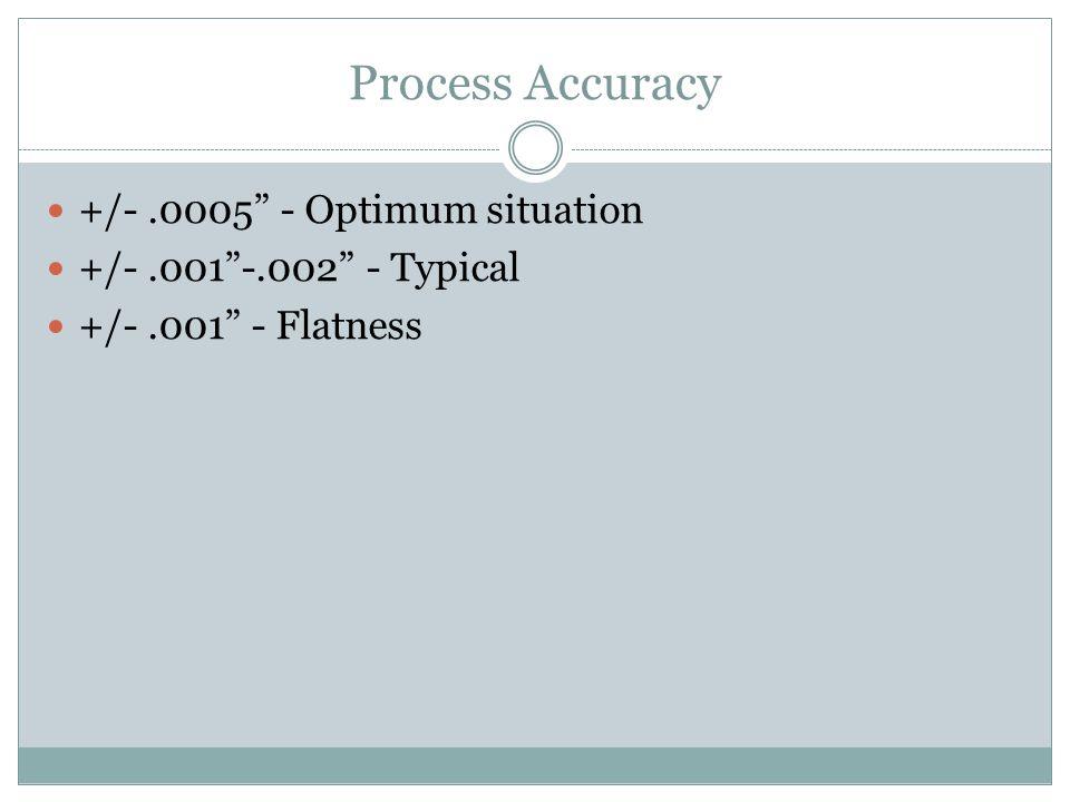 Process Accuracy +/- .0005 - Optimum situation
