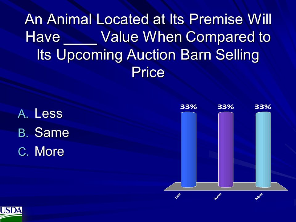 An Animal Located at Its Premise Will Have ____ Value When Compared to Its Upcoming Auction Barn Selling Price