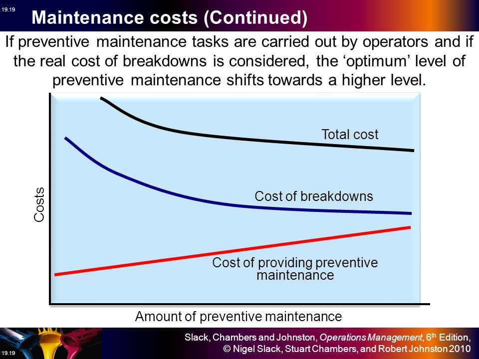Maintenance costs (Continued)