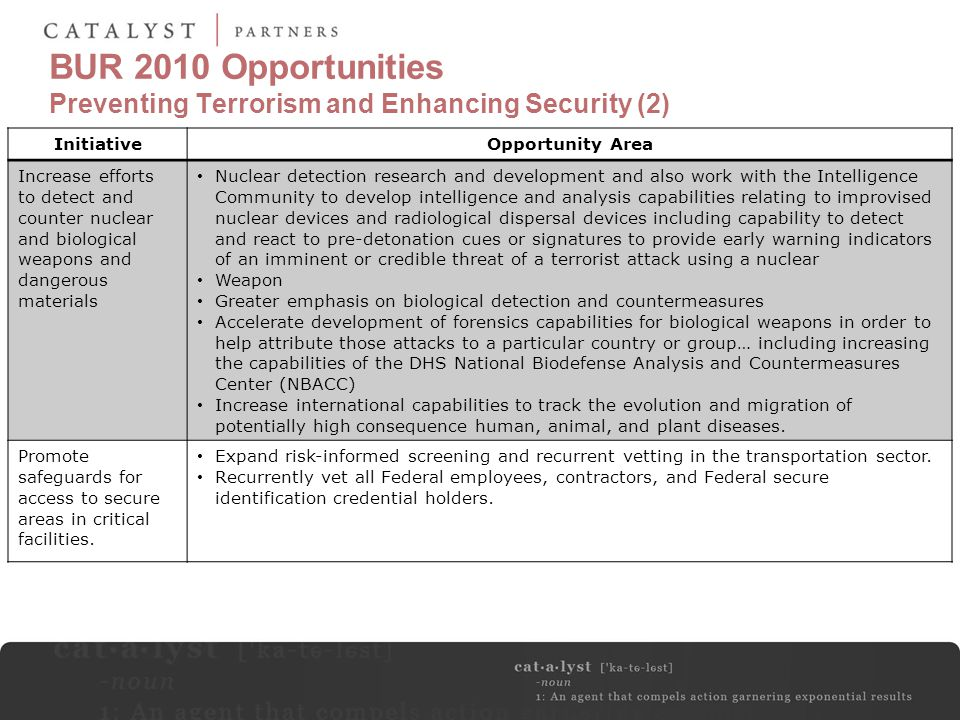 BUR 2010 Opportunities Preventing Terrorism and Enhancing Security (2)