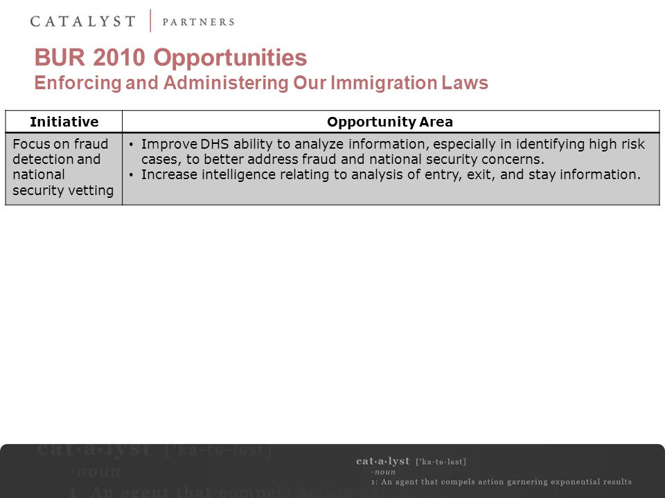 BUR 2010 Opportunities Enforcing and Administering Our Immigration Laws