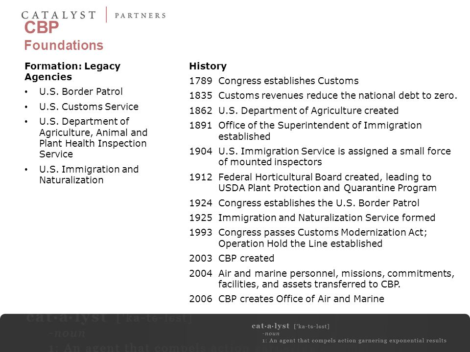CBP Foundations Formation: Legacy Agencies U.S. Border Patrol