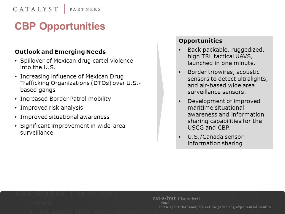 CBP Opportunities Opportunities