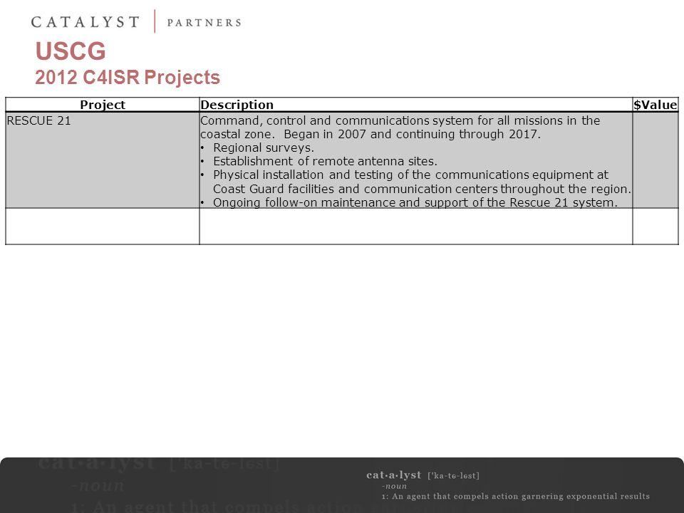USCG 2012 C4ISR Projects Project Description $Value RESCUE 21