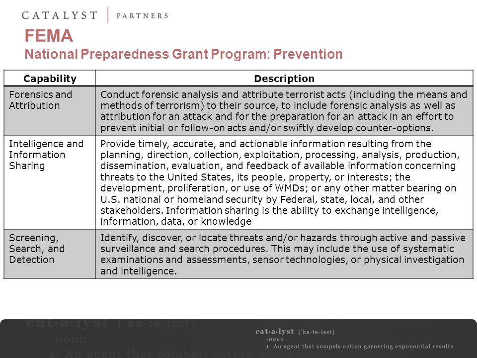 FEMA National Preparedness Grant Program: Prevention