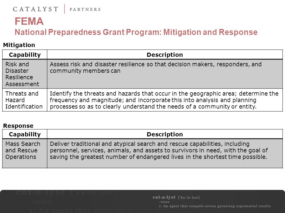 FEMA National Preparedness Grant Program: Mitigation and Response