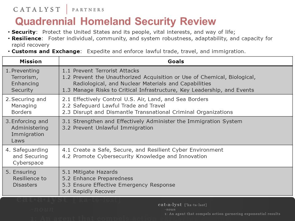 Quadrennial Homeland Security Review