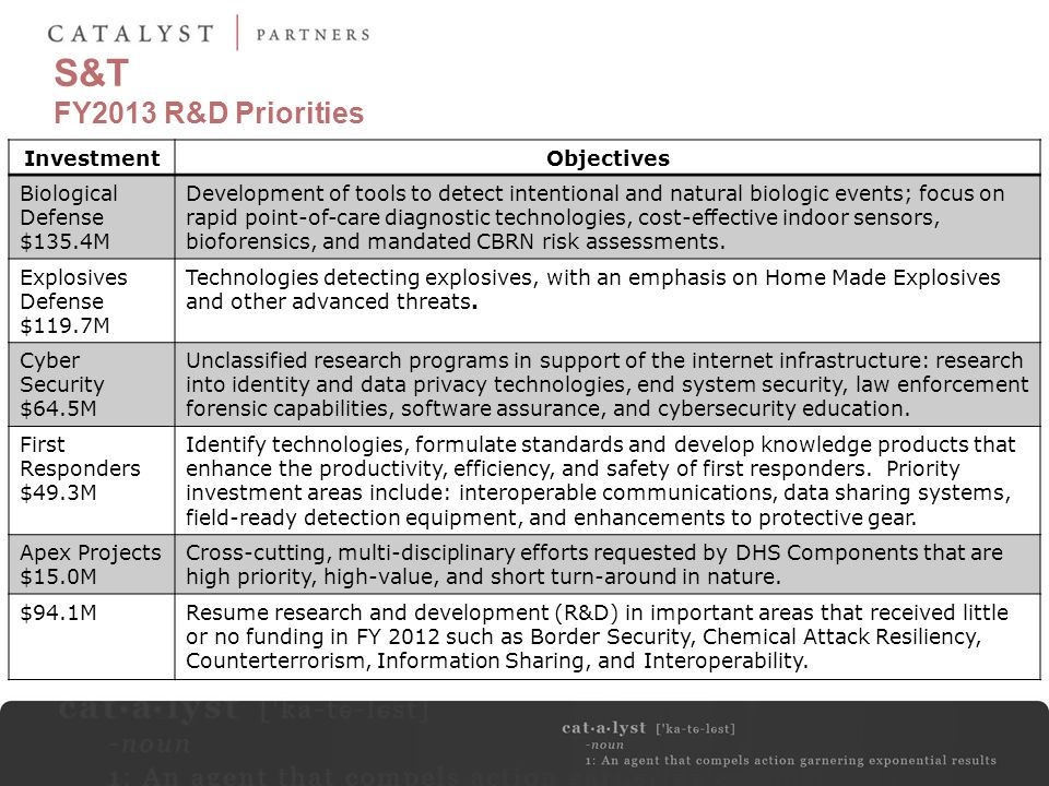 S&T FY2013 R&D Priorities Investment Objectives Biological Defense