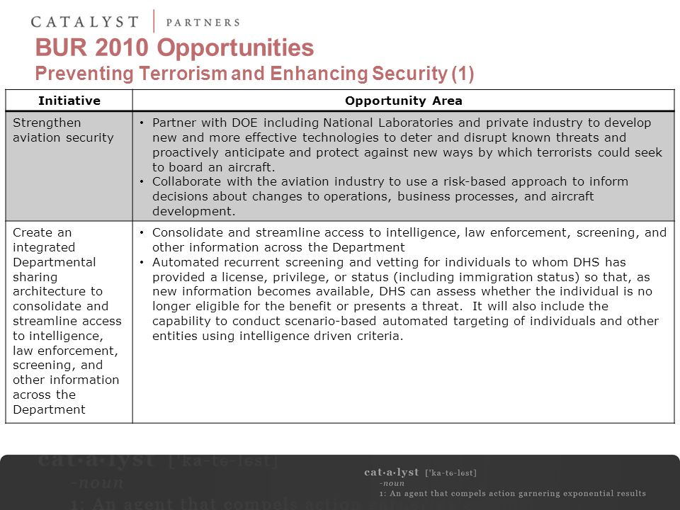 BUR 2010 Opportunities Preventing Terrorism and Enhancing Security (1)