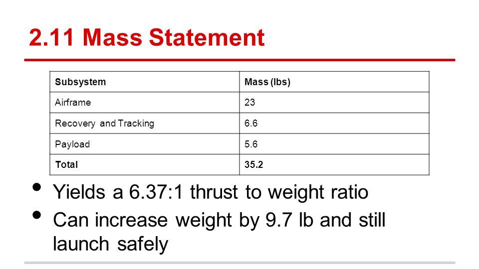 2.11 Mass Statement Yields a 6.37:1 thrust to weight ratio