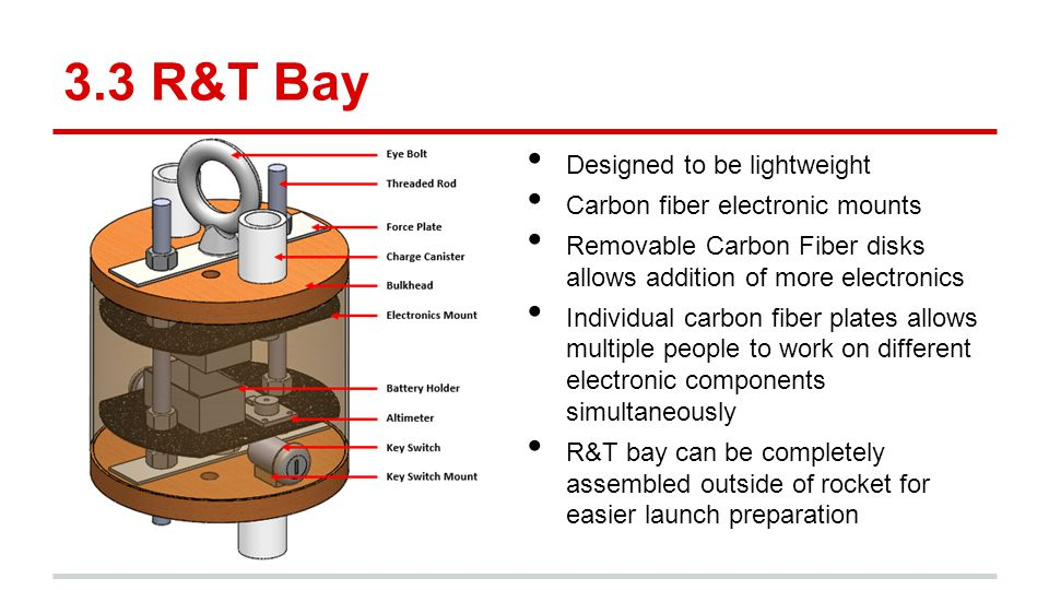 3.3 R&T Bay Designed to be lightweight Carbon fiber electronic mounts