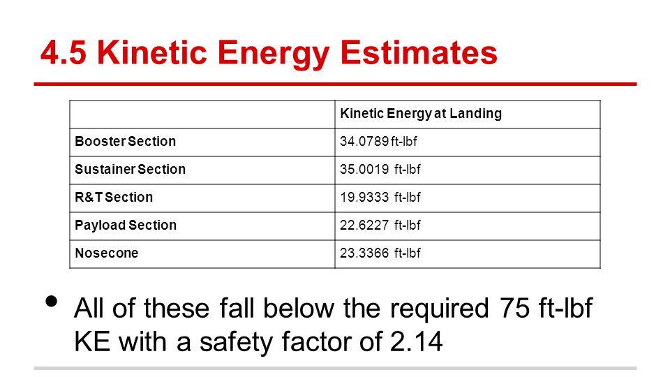 4.5 Kinetic Energy Estimates