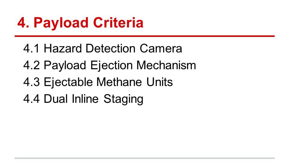 4. Payload Criteria 4.1 Hazard Detection Camera