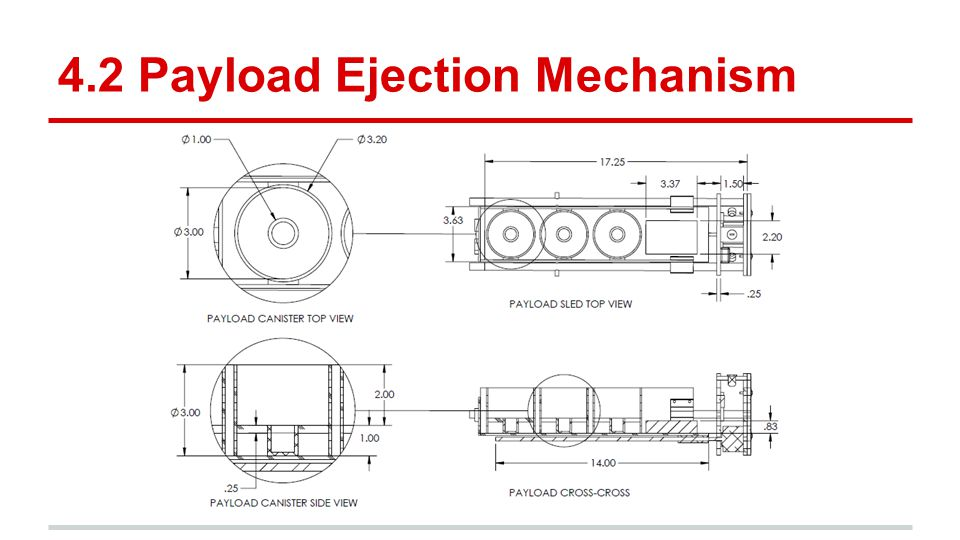4.2 Payload Ejection Mechanism