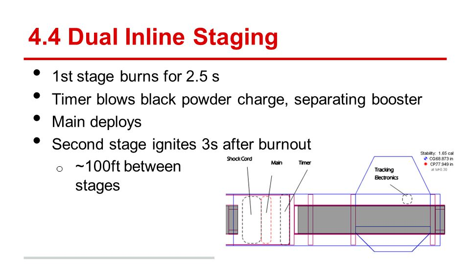 4.4 Dual Inline Staging 1st stage burns for 2.5 s