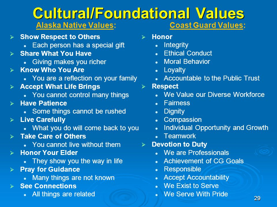 Cultural/Foundational Values