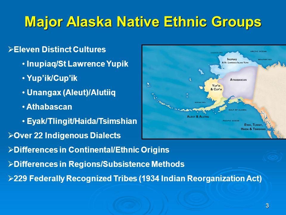 Major Alaska Native Ethnic Groups
