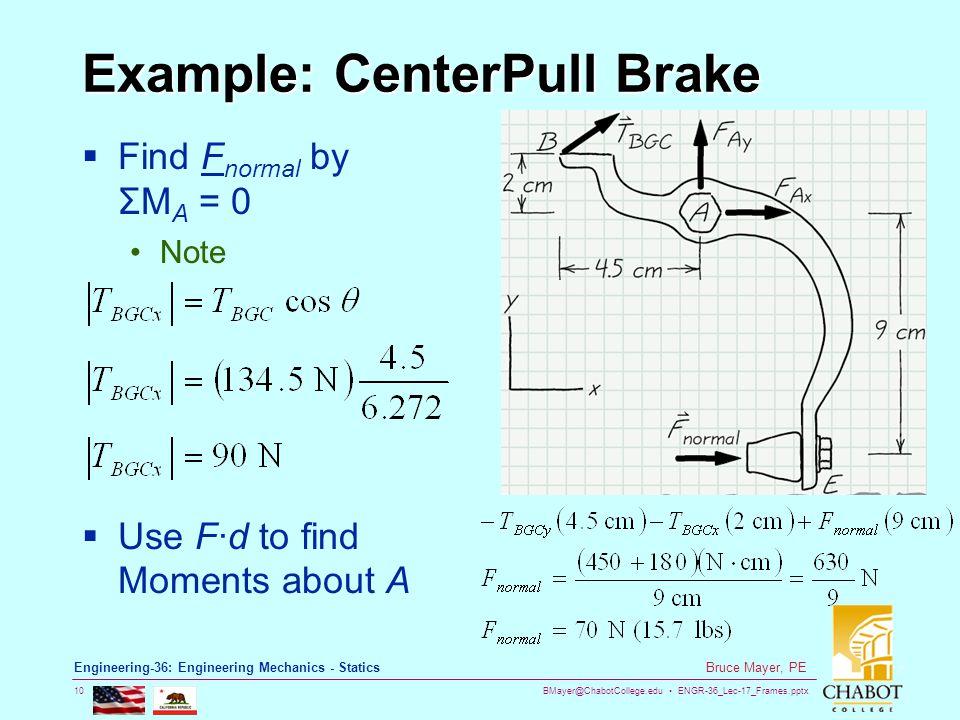 Example: CenterPull Brake