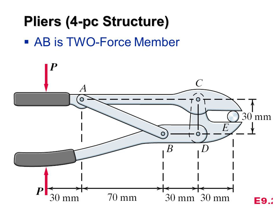Pliers (4-pc Structure)