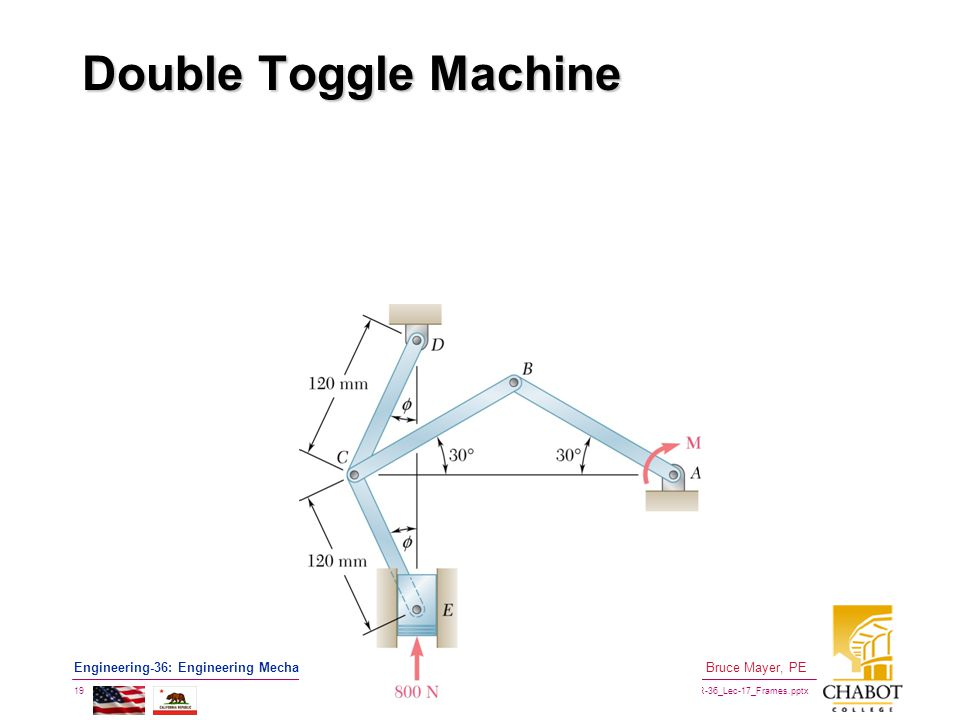 Double Toggle Machine