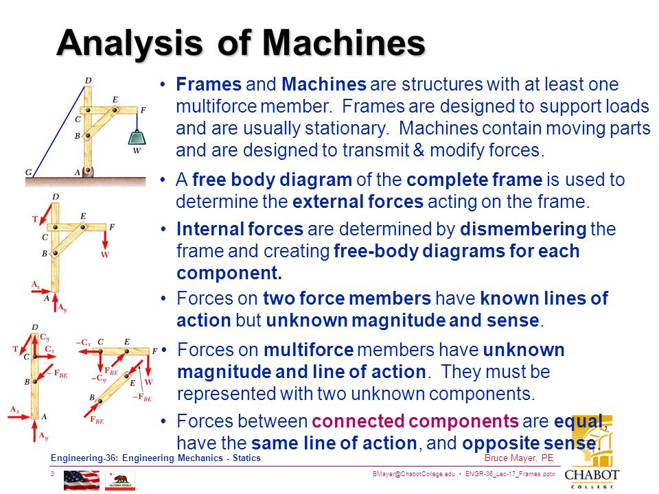 Analysis of Machines