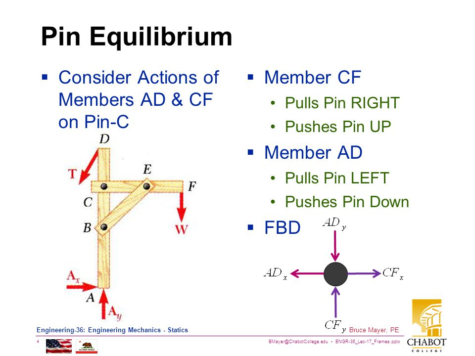Pin Equilibrium Consider Actions of Members AD & CF on Pin-C Member CF