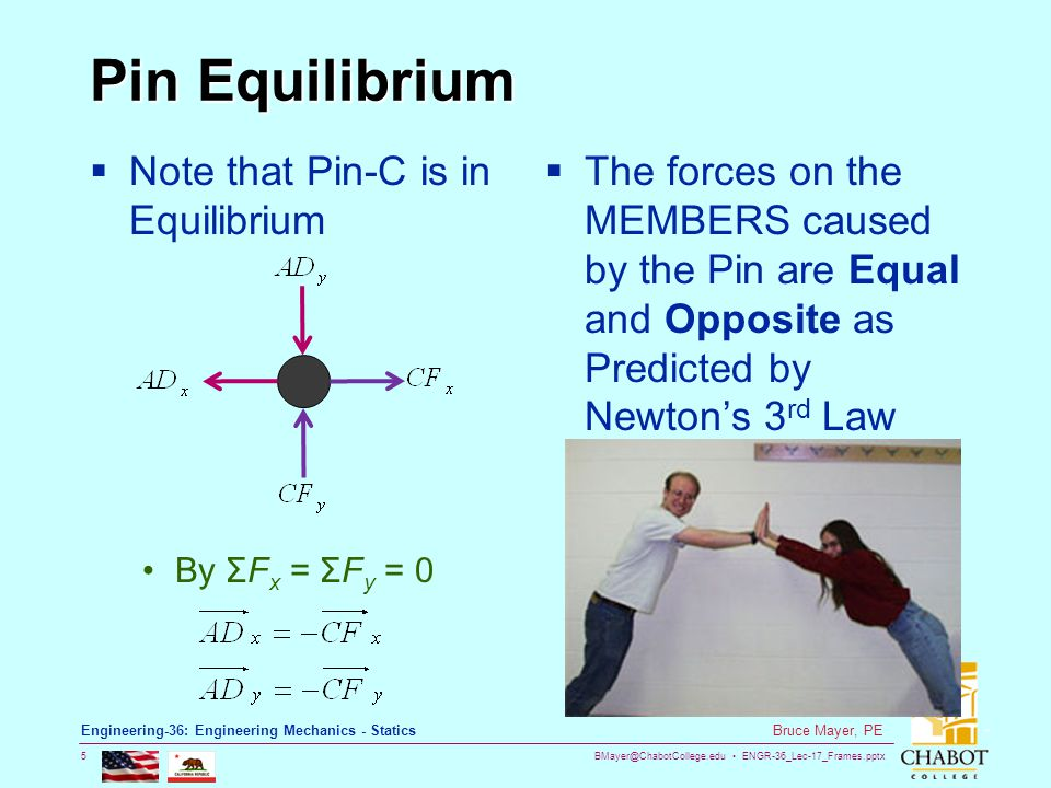 Pin Equilibrium Note that Pin-C is in Equilibrium